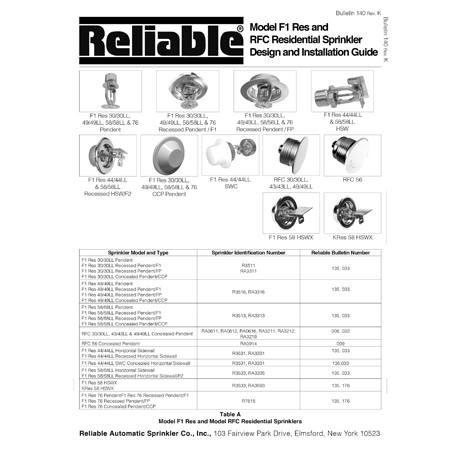 Product image for Residential Sprinklers Design Installation Guide